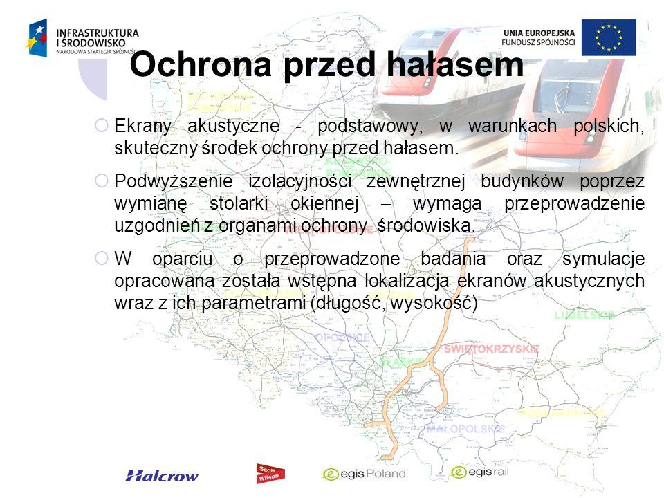 Ochrona przed hałasem Ekrany akustyczne - podstawowy, w warunkach polskich, skuteczny środek ochrony przed hałasem. Podwyższenie izolacyjności zewnętr