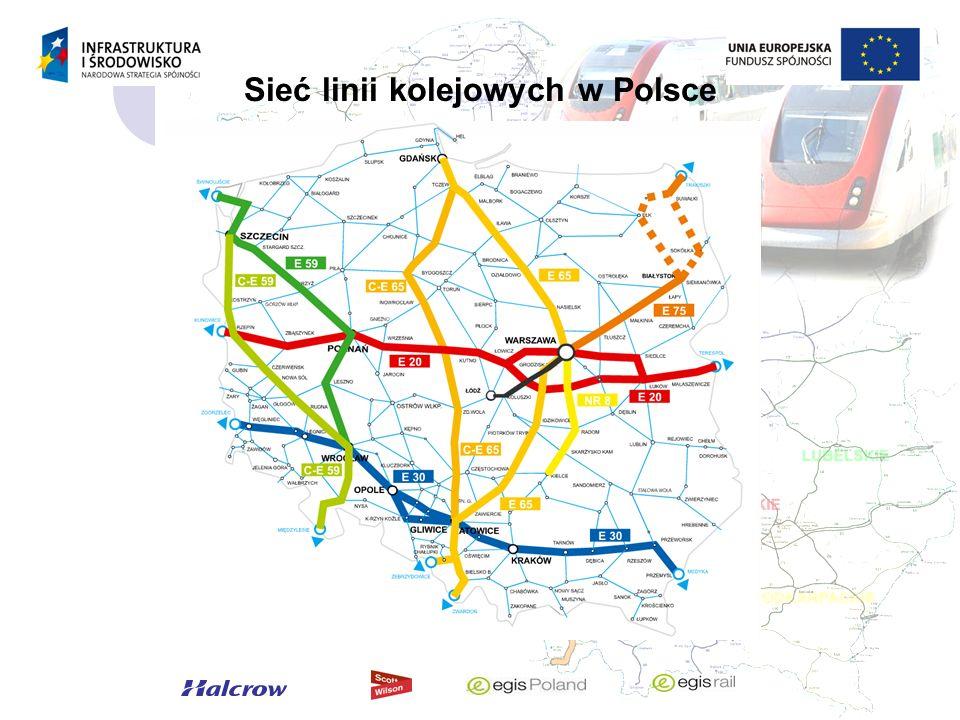 Sieć linii kolejowych w Polsce