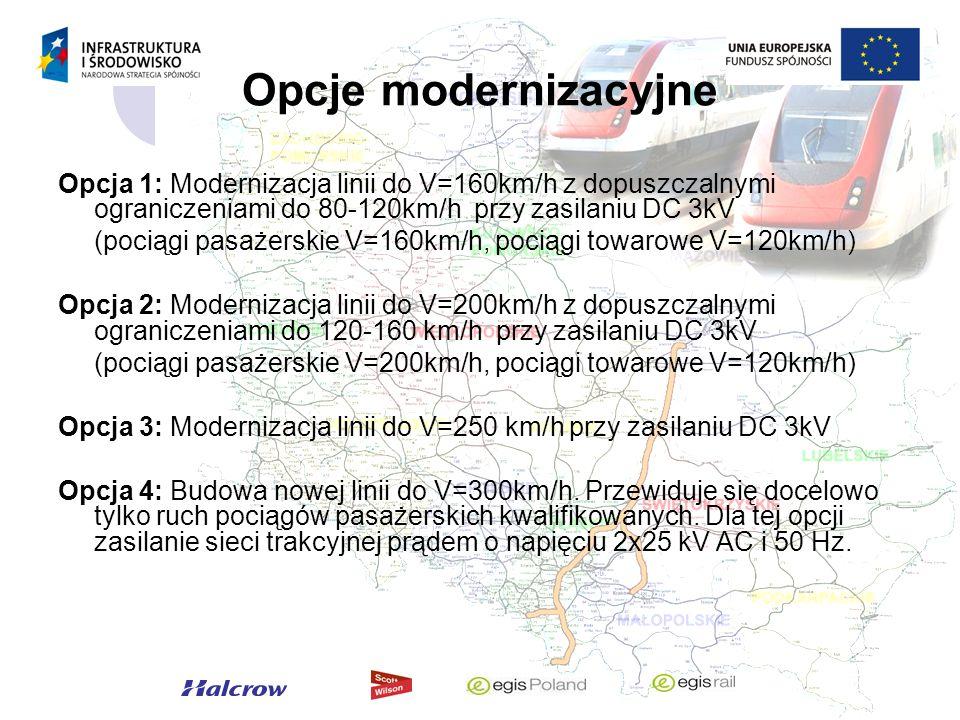 Opcje modernizacyjne Opcja 1: Modernizacja linii do V=160km/h z dopuszczalnymi ograniczeniami do 80-120km/h przy zasilaniu DC 3kV (pociągi pasażerskie