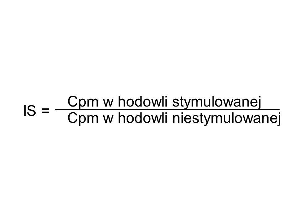 IS = Cpm w hodowli stymulowanej Cpm w hodowli niestymulowanej