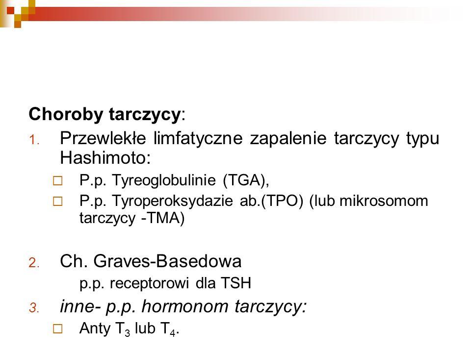 Choroby tarczycy: 1. Przewlekłe limfatyczne zapalenie tarczycy typu Hashimoto: P.p. Tyreoglobulinie (TGA), P.p. Tyroperoksydazie ab.(TPO) (lub mikroso
