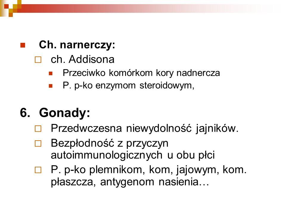 Ch. narnerczy: ch. Addisona Przeciwko komórkom kory nadnercza P. p-ko enzymom steroidowym, 6.Gonady: Przedwczesna niewydolność jajników. Bezpłodność z