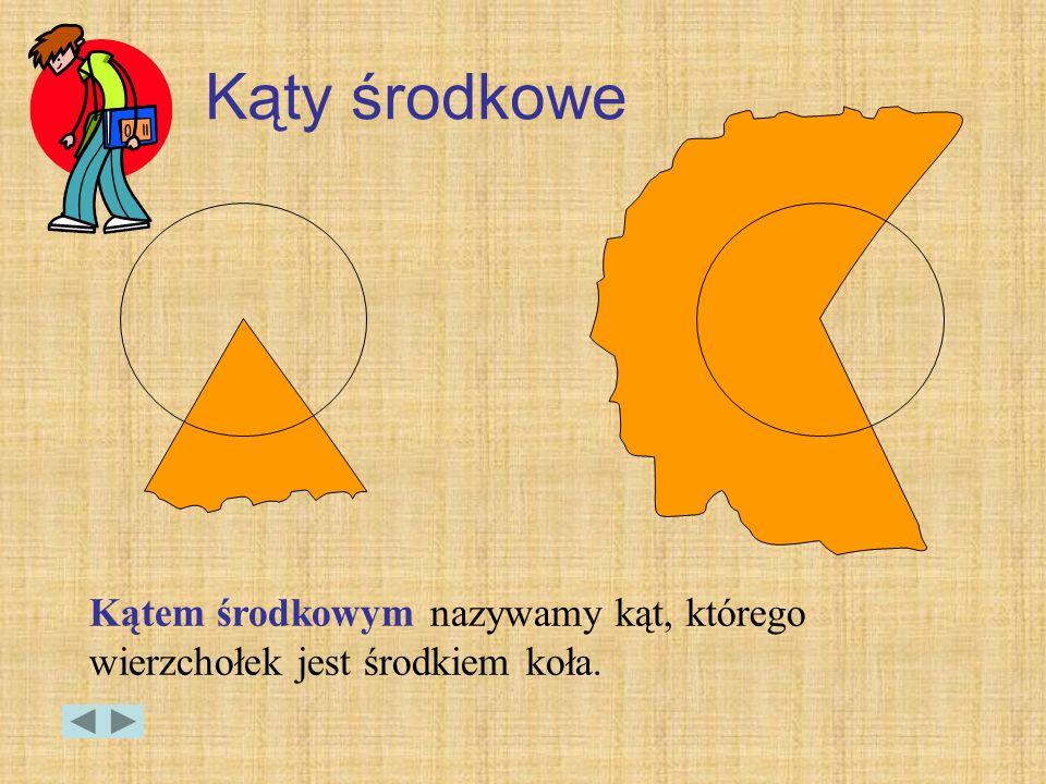 Kąty środkowe Kątem środkowym nazywamy kąt, którego wierzchołek jest środkiem koła.
