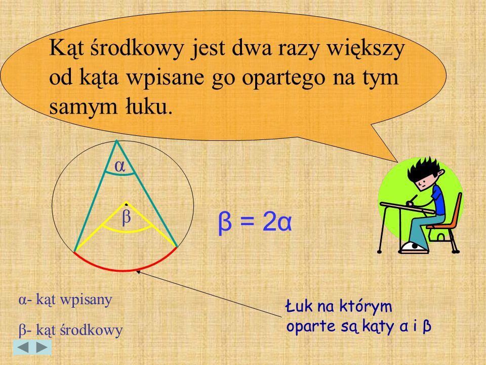 α β β = 2α Łuk na którym oparte są kąty α i β β- kąt środkowy α- kąt wpisany Kąt środkowy jest dwa razy większy od kąta wpisane go opartego na tym sam