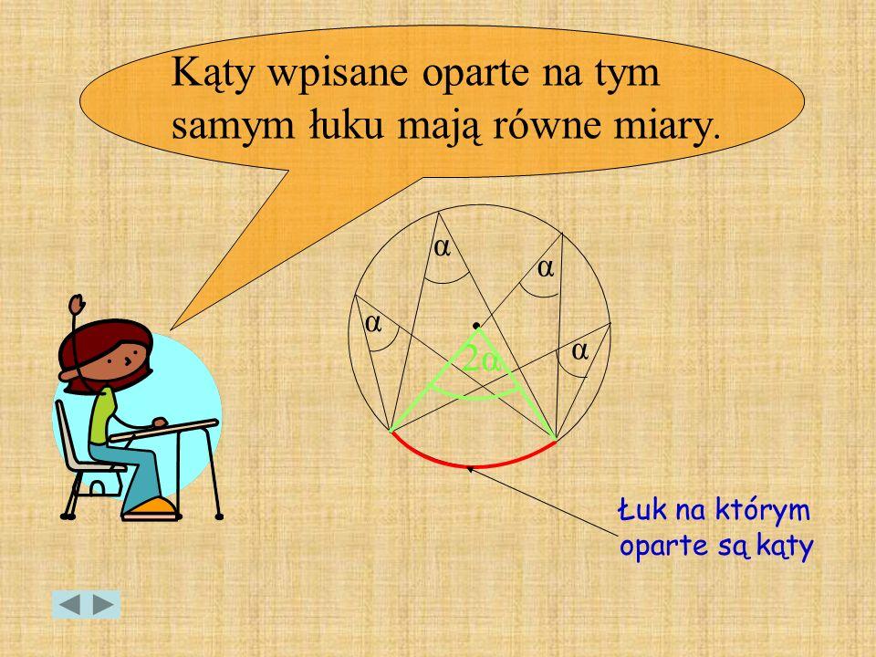 Łuk na którym oparte są kąty α α α Kąty wpisane oparte na tym samym łuku mają równe miary. 2α2α α