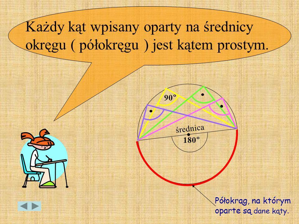 Każdy kąt wpisany oparty na średnicy okręgu ( półokręgu ) jest kątem prostym. 180 ° 90 ° średnica Półokrąg, na którym oparte są dane kąty.