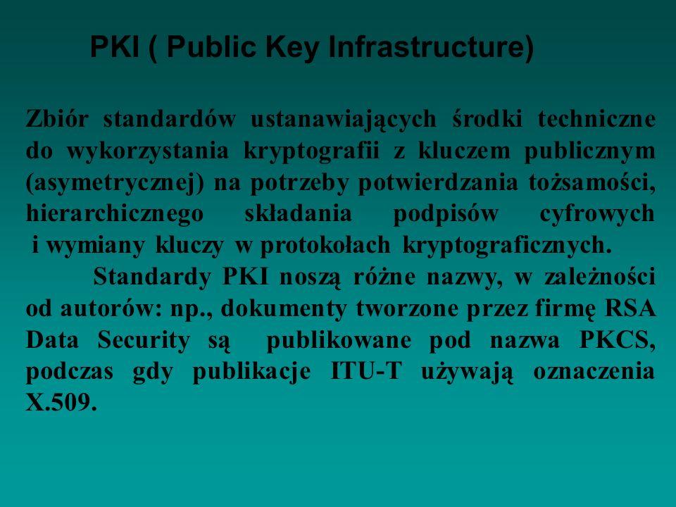 Zbiór standardów ustanawiających środki techniczne do wykorzystania kryptografii z kluczem publicznym (asymetrycznej) na potrzeby potwierdzania tożsam