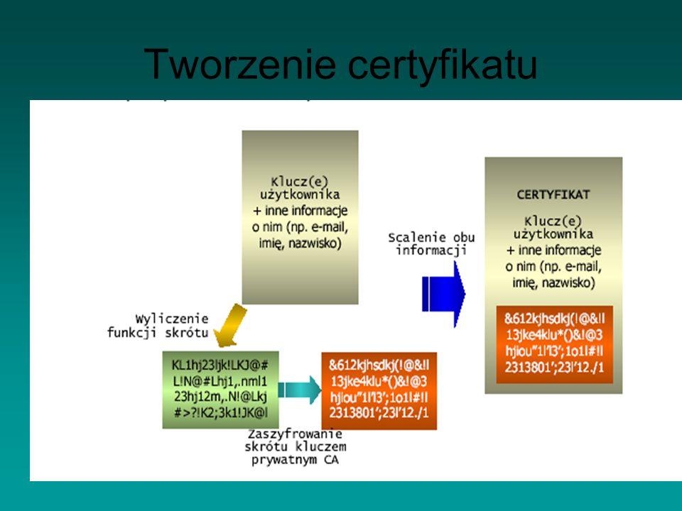 Tworzenie certyfikatu