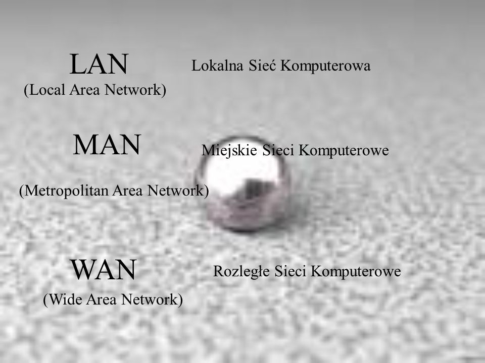 LAN Lokalna Sieć Komputerowa (Local Area Network) Miejskie Sieci Komputerowe MAN (Metropolitan Area Network) WAN Rozległe Sieci Komputerowe (Wide Area
