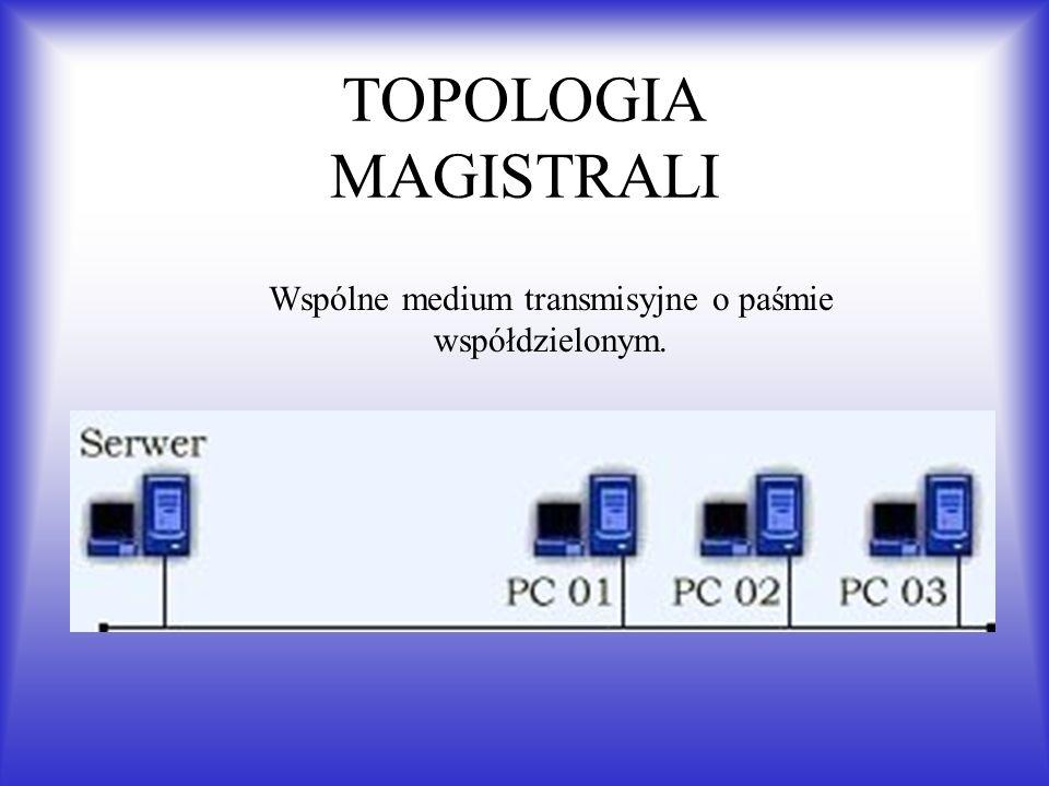 TOPOLOGIA MAGISTRALI Wspólne medium transmisyjne o paśmie współdzielonym.