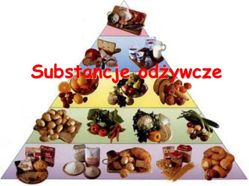 Witamina B 6 -rola w organizmie uczestniczyuczestniczy w przemianie aminokwasów i syntezie białek oraz metabolizmie kwasów tłuszczowych, niezbędnaniezbędna w syntezie porfiryn (synteza hemu do hemoglobiny - niezbędnej w produkcji krwinek czerwonych) i hormonów (np.: histamina, serotonina), wpływawpływa na funkcjonowanie układu nerwowego, podnosipodnosi odporność immunologiczną organizmu i uczestniczy w tworzeniu przeciwciał.