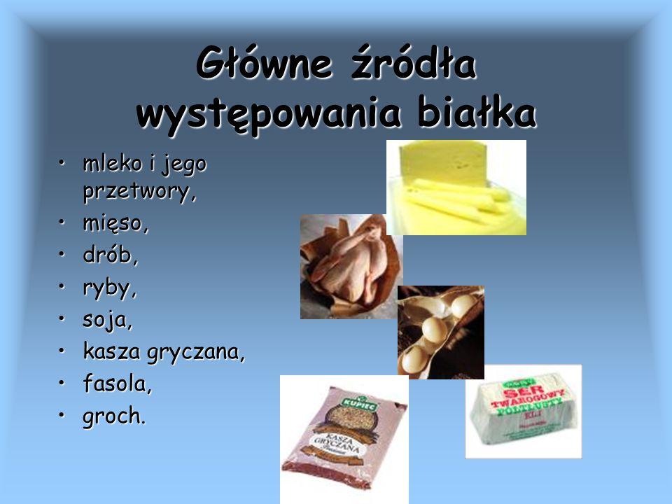 Źródła występowania witaminy D ryby, masło, jaja, mleko.