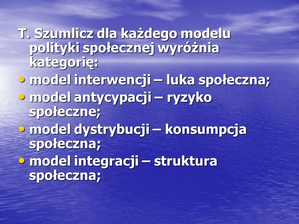 T. Szumlicz dla każdego modelu polityki społecznej wyróżnia kategorię: model interwencji – luka społeczna; model interwencji – luka społeczna; model a
