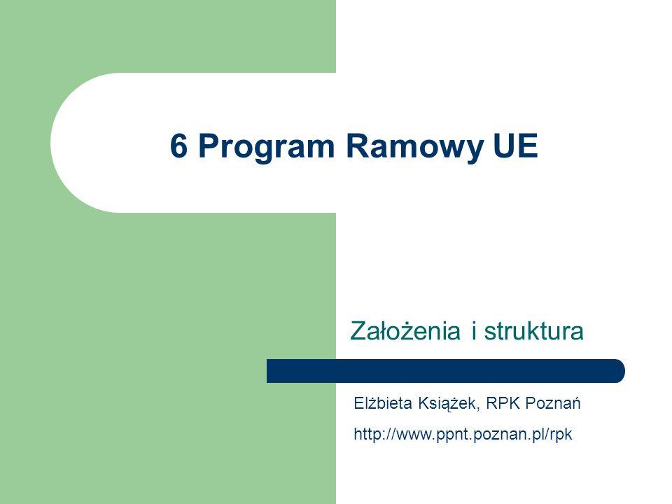 Założenia 6PR Stworzenie Europejskiej Przestrzeni Badawczej Ujednolicenie polityki naukowo-technicznej w Europie (do tej pory schemat 15 +1) Integracja środowiska naukowego w Europie Koncentracja na wybranych priorytetach Elastyczność Uproszczenie zasad i procedur (?)