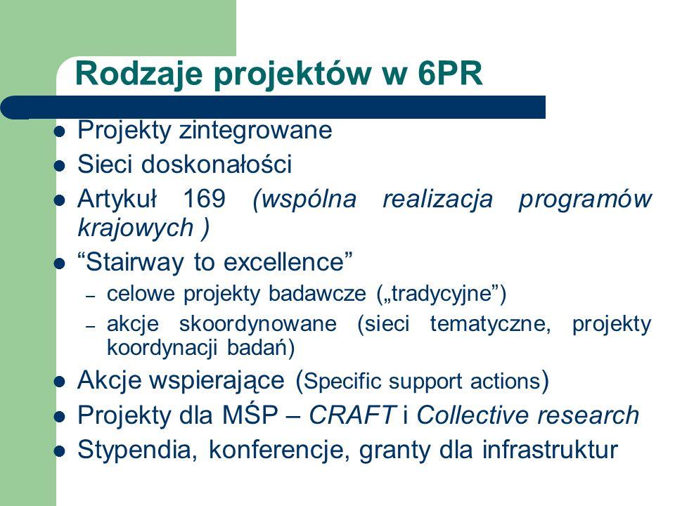 Rodzaje projektów w 6PR Projekty zintegrowane Sieci doskonałości Artykuł 169 (wspólna realizacja programów krajowych ) Stairway to excellence – celowe