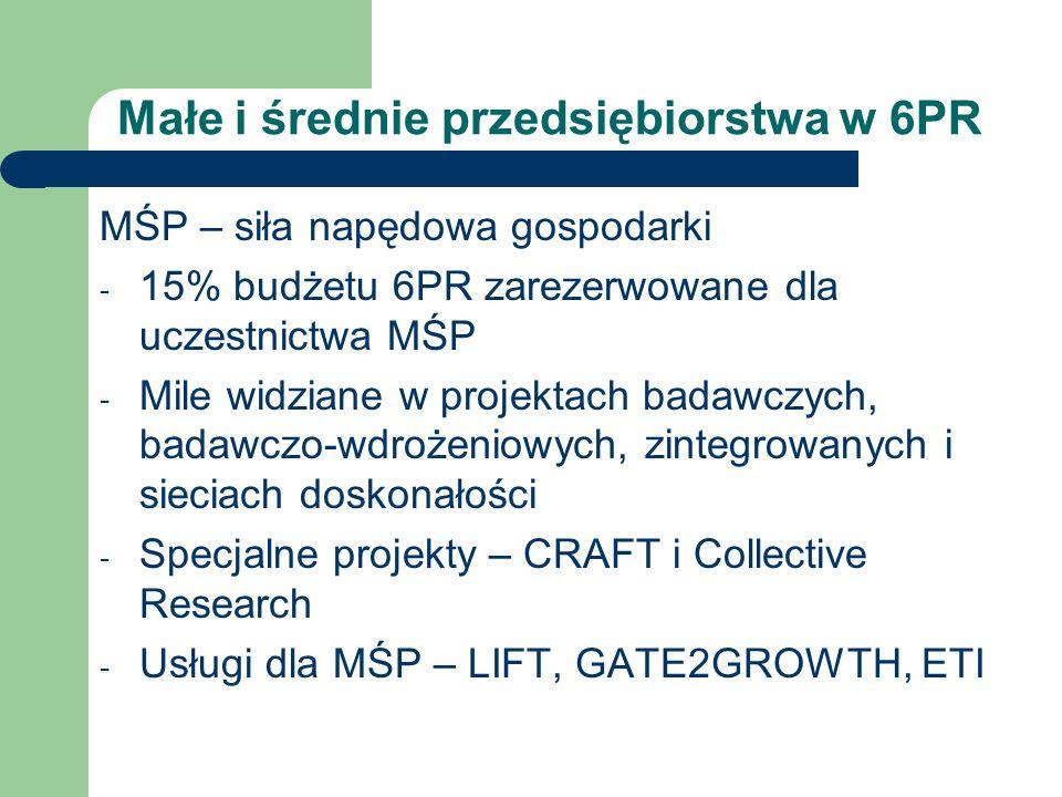 Małe i średnie przedsiębiorstwa w 6PR MŚP – siła napędowa gospodarki - 15% budżetu 6PR zarezerwowane dla uczestnictwa MŚP - Mile widziane w projektach