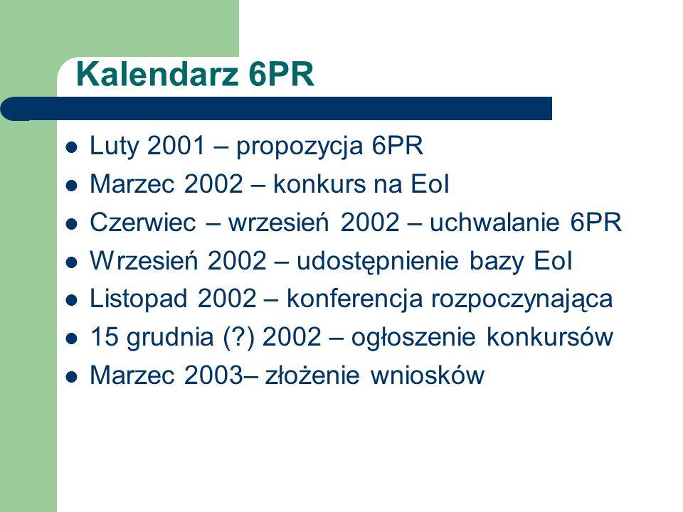 Kalendarz 6PR Luty 2001 – propozycja 6PR Marzec 2002 – konkurs na EoI Czerwiec – wrzesień 2002 – uchwalanie 6PR Wrzesień 2002 – udostępnienie bazy EoI