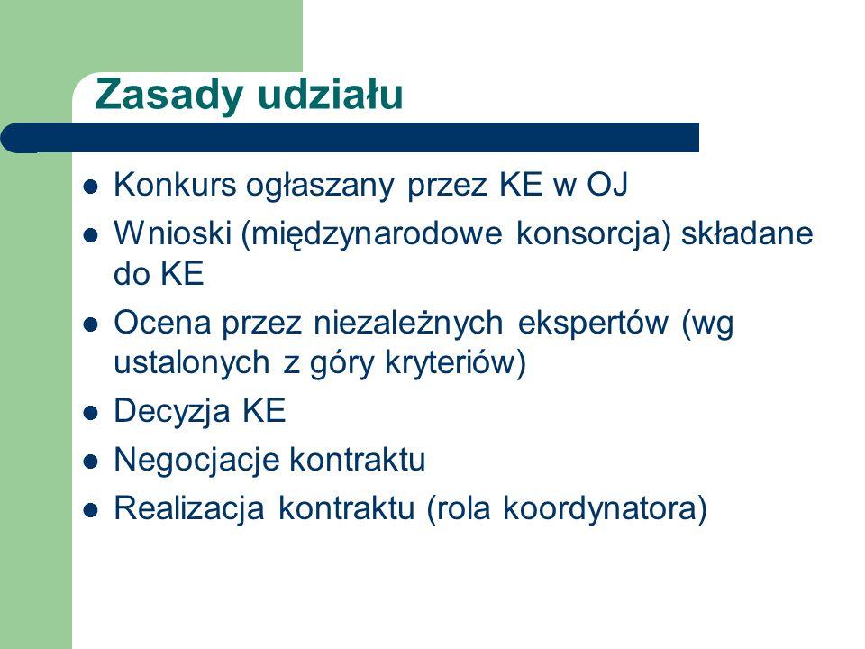 Zasady udziału Konkurs ogłaszany przez KE w OJ Wnioski (międzynarodowe konsorcja) składane do KE Ocena przez niezależnych ekspertów (wg ustalonych z g