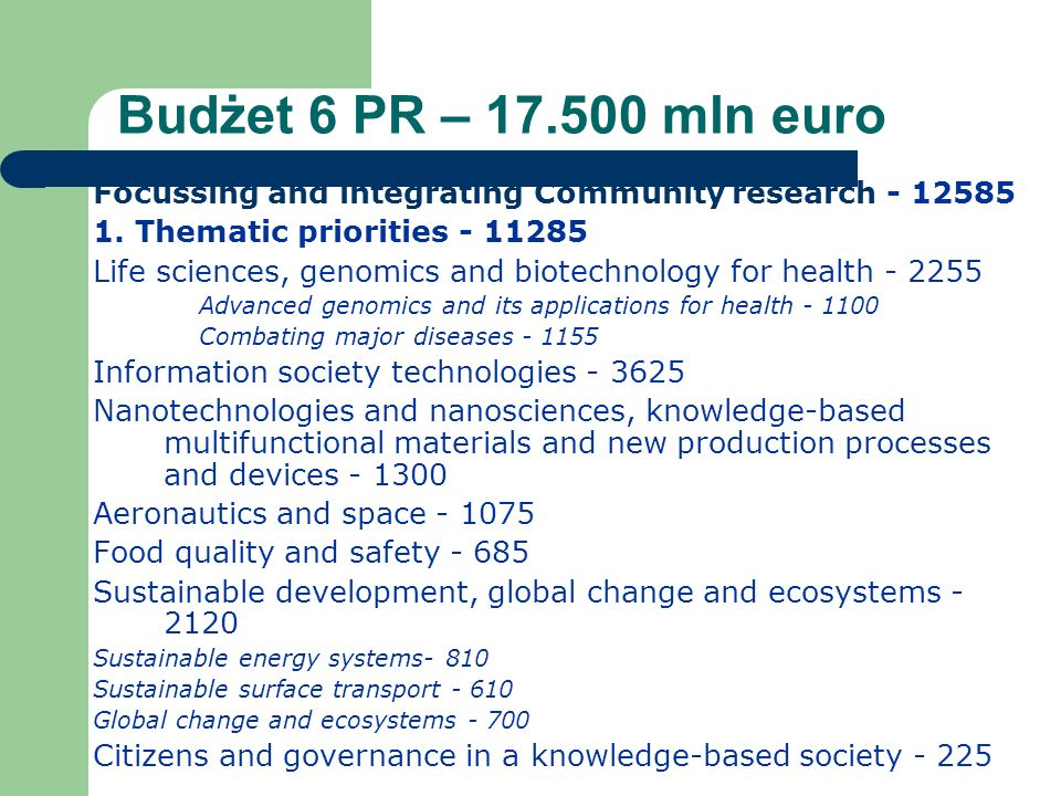 Budżet 6 PR – 17.500 mln euro Focussing and integrating Community research - 12585 1.