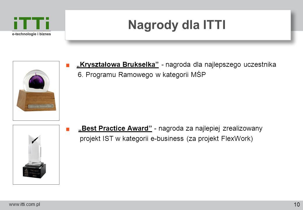 10 Nagrody dla ITTI www.itti.com.pl Kryształowa Brukselka - nagroda dla najlepszego uczestnika 6. Programu Ramowego w kategorii MŚP Best Practice Awar