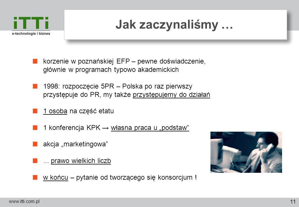 11 Jak zaczynaliśmy … www.itti.com.pl korzenie w poznańskiej EFP – pewne doświadczenie, głównie w programach typowo akademickich 1998: rozpoczęcie 5PR