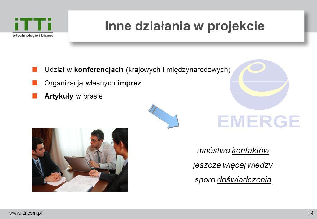 14 Inne działania w projekcie www.itti.com.pl Udział w konferencjach (krajowych i międzynarodowych) Organizacja własnych imprez Artykuły w prasie mnós