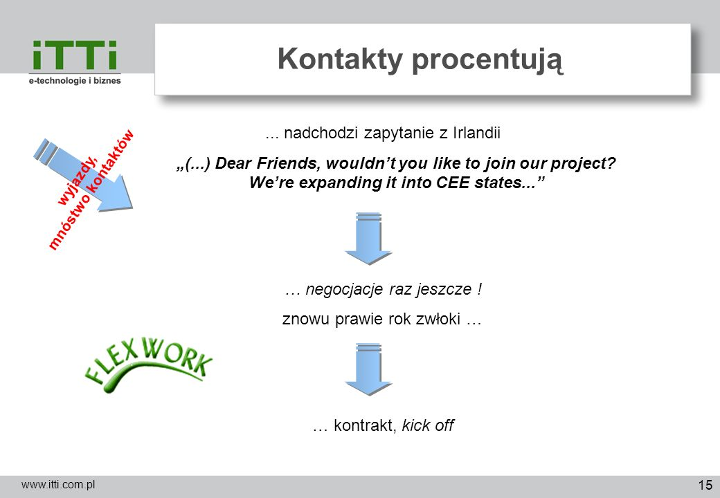 15 Kontakty procentują www.itti.com.pl wyjazdy, mnóstwo kontaktów... nadchodzi zapytanie z Irlandii (...) Dear Friends, wouldnt you like to join our p