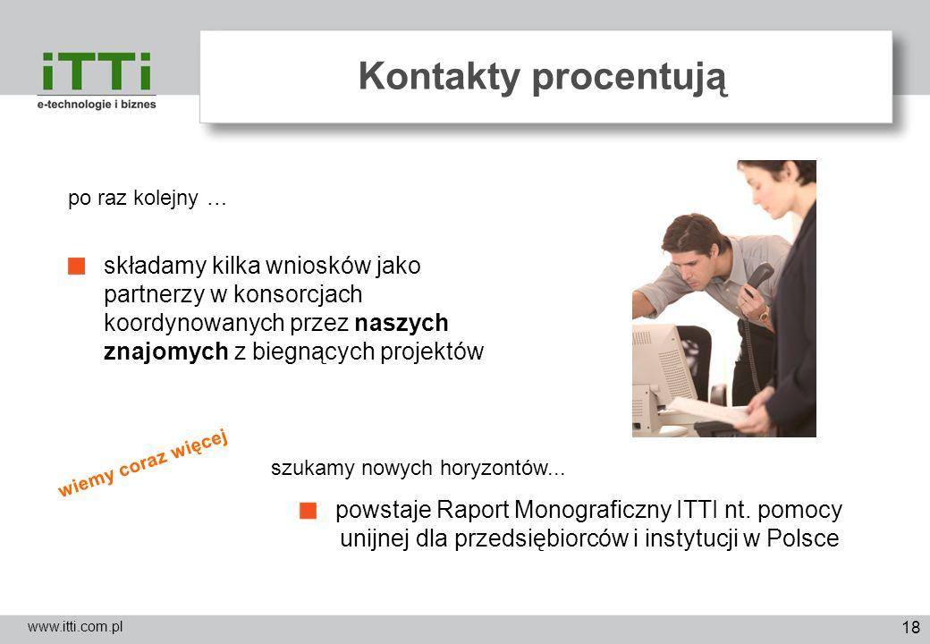 18 Kontakty procentują www.itti.com.pl wiemy coraz więcej szukamy nowych horyzontów... powstaje Raport Monograficzny ITTI nt. pomocy unijnej dla przed