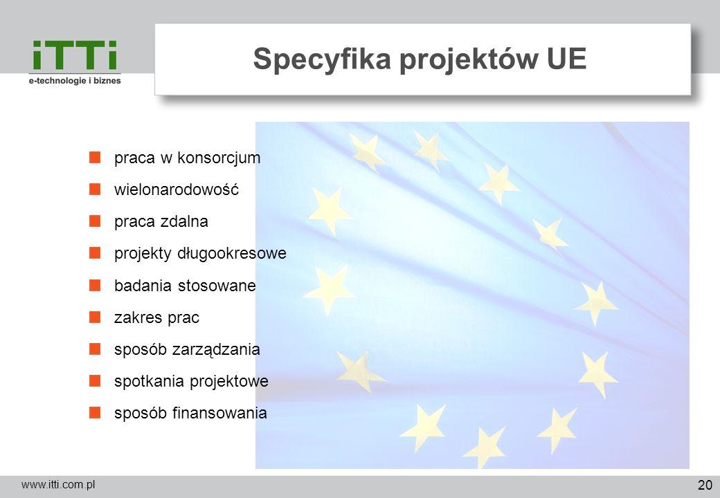 20 Specyfika projektów UE www.itti.com.pl praca w konsorcjum wielonarodowość praca zdalna projekty długookresowe badania stosowane zakres prac sposób