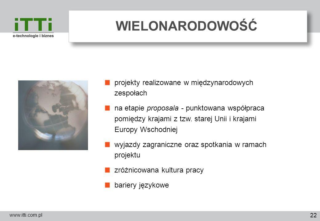 22 WIELONARODOWOŚĆ www.itti.com.pl projekty realizowane w międzynarodowych zespołach na etapie proposala - punktowana współpraca pomiędzy krajami z tz