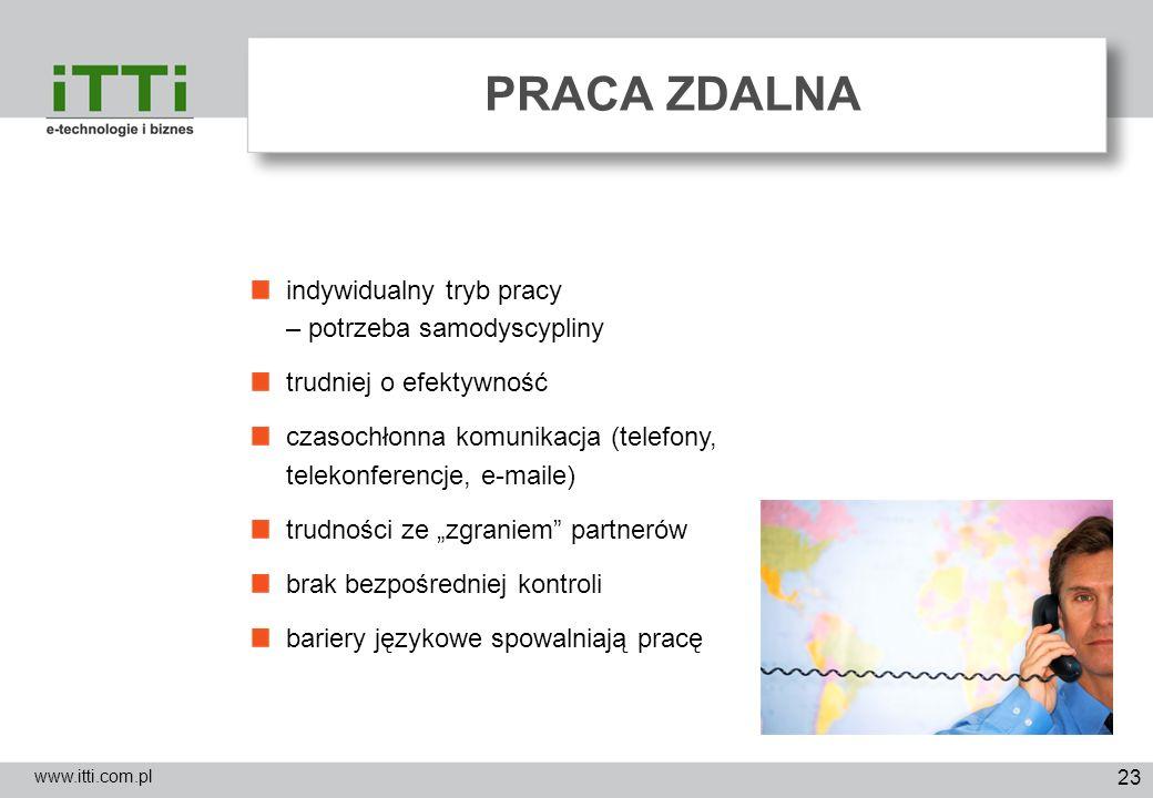 23 PRACA ZDALNA www.itti.com.pl indywidualny tryb pracy – potrzeba samodyscypliny trudniej o efektywność czasochłonna komunikacja (telefony, telekonfe