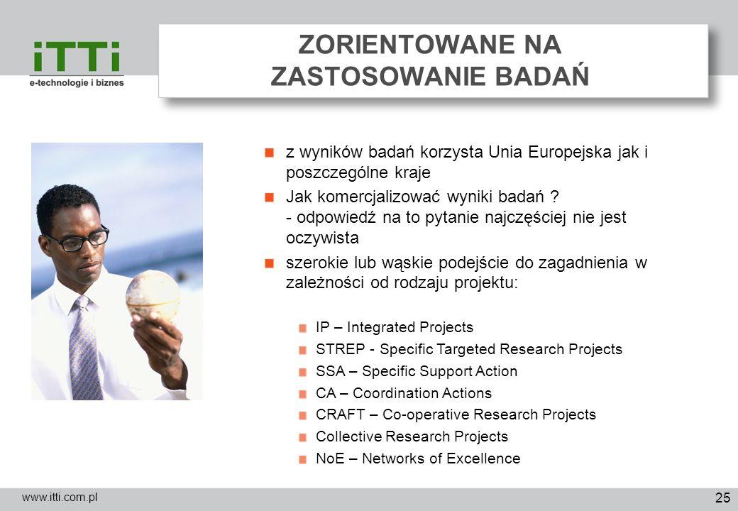 25 ZORIENTOWANE NA ZASTOSOWANIE BADAŃ www.itti.com.pl z wyników badań korzysta Unia Europejska jak i poszczególne kraje Jak komercjalizować wyniki bad