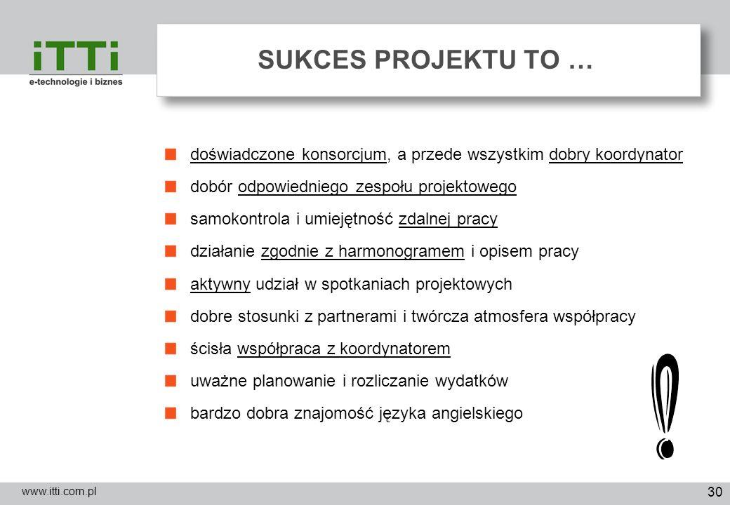 30 SUKCES PROJEKTU TO … www.itti.com.pl doświadczone konsorcjum, a przede wszystkim dobry koordynator dobór odpowiedniego zespołu projektowego samokon