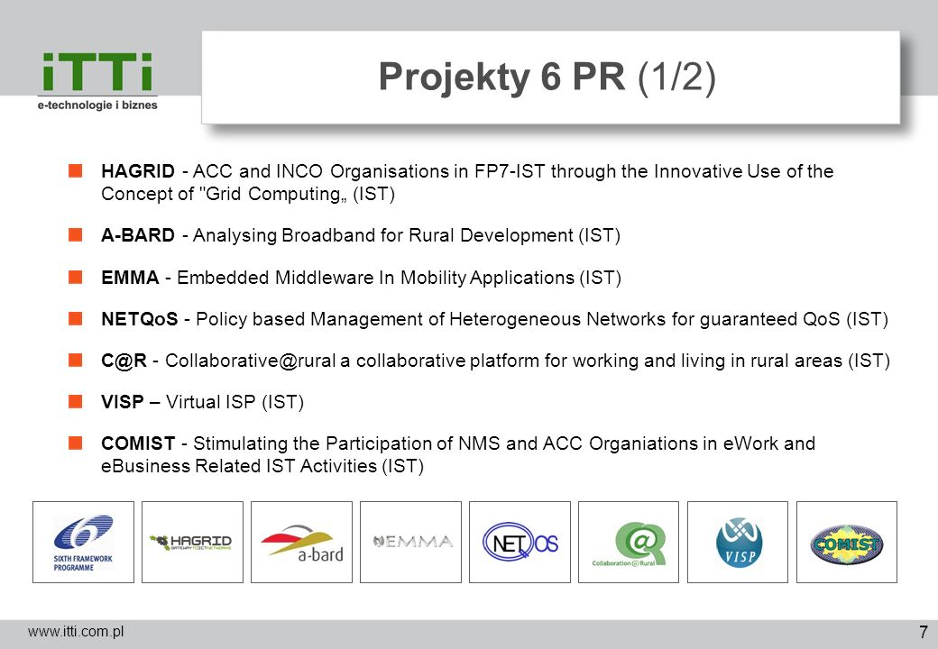 8 Projekty 6 PR (2/2) www.itti.com.pl EPRI-Start Stimulate the participation of SMEs from NMS in IST activities (IST) MOSAIC Mobile Worker Support Environments: Aligning Innovation in Mobile Technologies, Applications and Workplaces for Location-Independent Cooperation and Networking (IST) SIMS Supporting Innovation of SMEs in the Mobile Services and Application Supply Business (IST) DAIDALOS Design Advanced Interfaces for the Delivery and Administration of Location independent Optimised personal Services (IST) SEAMLESS Small Enterprises Accessing the Electronic Market of the Enlarged Europe by a Smart Service Infrastructure (IST)