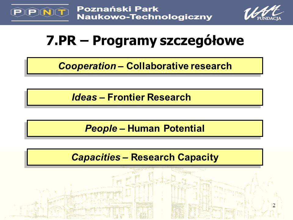 2 Cooperation – Collaborative research People – Human Potential Ideas – Frontier Research Capacities – Research Capacity 7.PR – Programy szczegółowe
