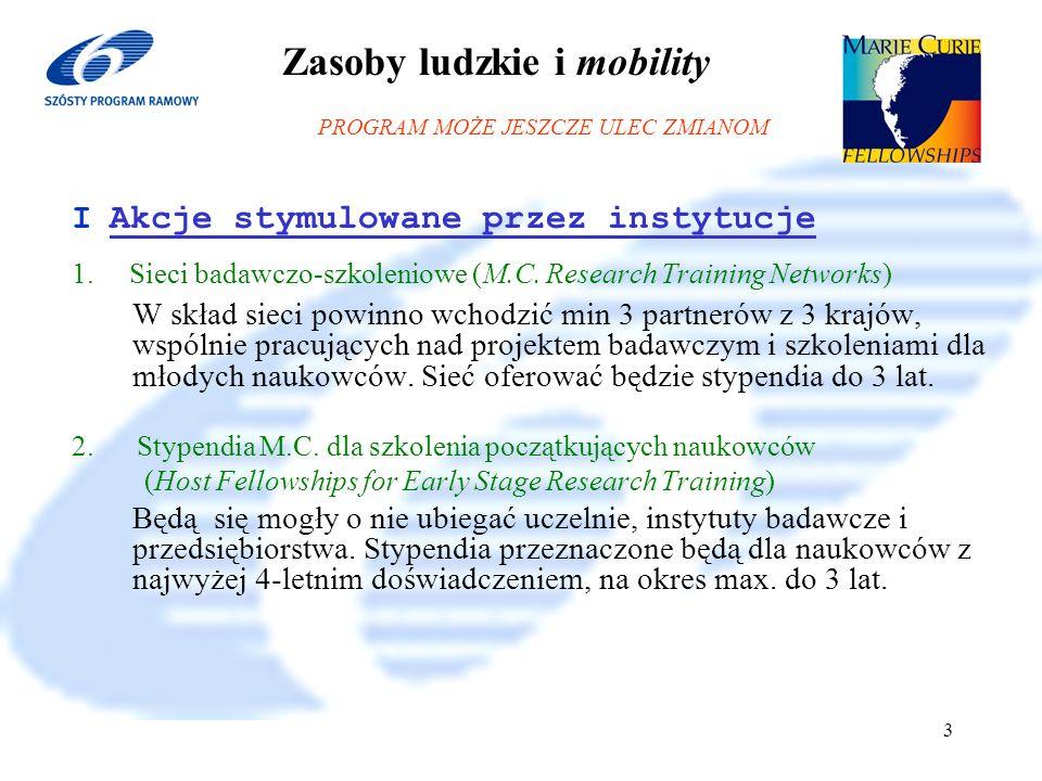 6 Program Ramowy 2002-2006 3 Zasoby ludzkie i mobility PROGRAM MOŻE JESZCZE ULEC ZMIANOM I Akcje stymulowane przez instytucje 1.