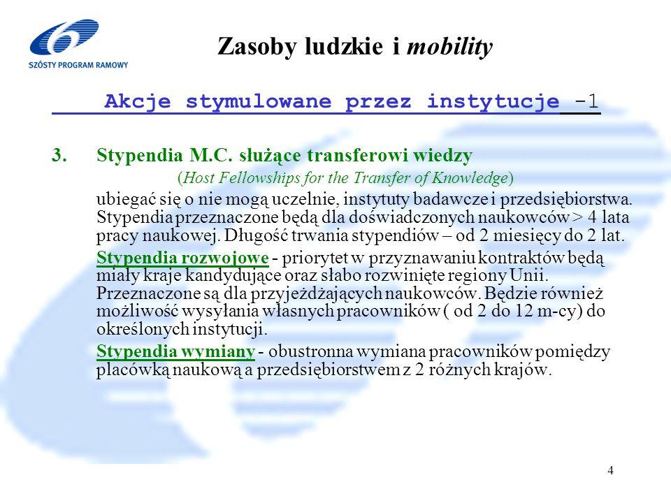6 Program Ramowy 2002-2006 4 Zasoby ludzkie i mobility Akcje stymulowane przez instytucje -1 3.Stypendia M.C.
