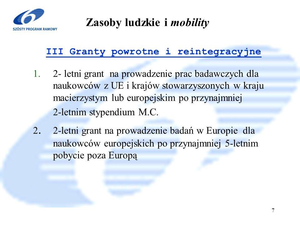 6 Program Ramowy 2002-2006 8 Zasoby ludzkie i mobility IV Promocja i uznawanie doskonałości 1.