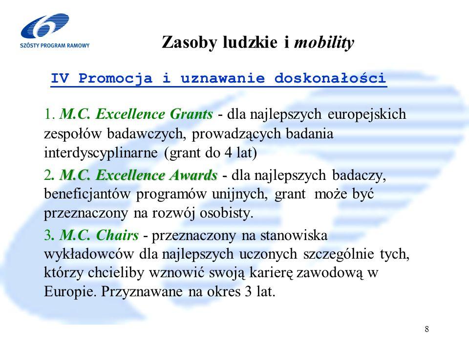 6 Program Ramowy 2002-2006 9