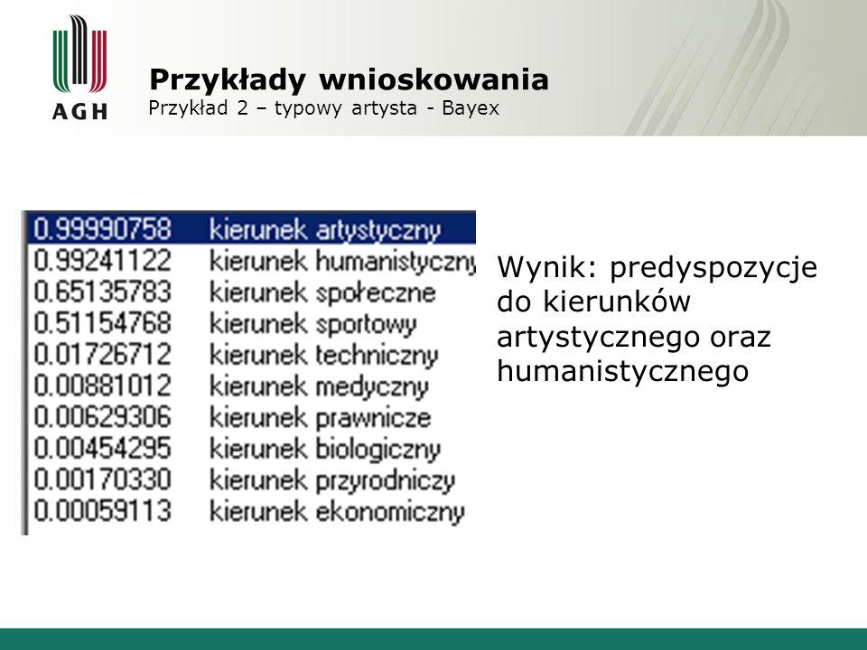 Przykłady wnioskowania Przykład 2 – typowy artysta - Bayex Wynik: predyspozycje do kierunków artystycznego oraz humanistycznego