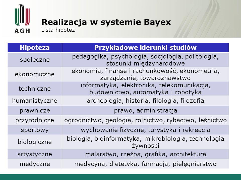 Realizacja w systemie Bayex Lista hipotez HipotezaPrzykładowe kierunki studiów społeczne pedagogika, psychologia, socjologia, politologia, stosunki mi