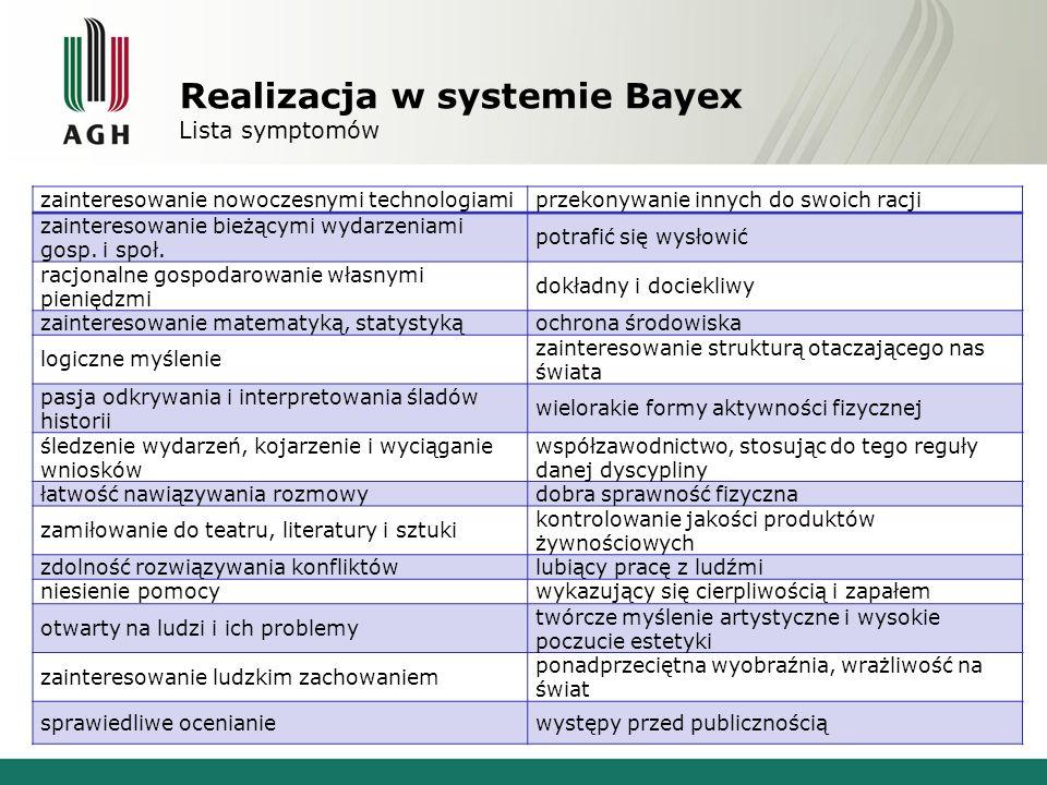Realizacja w systemie Bayex Lista symptomów zainteresowanie nowoczesnymi technologiamiprzekonywanie innych do swoich racji zainteresowanie bieżącymi w