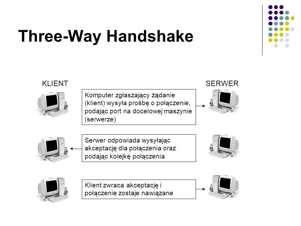 Three-Way Handshake Komputer zgłaszający żądanie (klient) wysyła prośbę o połączenie, podając port na docelowej maszynie (serwerze) Serwer odpowiada wysyłając akceptację dla połączenia oraz podając kolejkę połączenia Klient zwraca akceptację i połączenie zostaje nawiązane KLIENTSERWER
