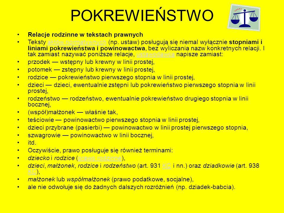 POKREWIEŃSTWO Relacje rodzinne w tekstach prawnych Teksty aktów normatywnych (np. ustaw) posługują się niemal wyłącznie stopniami i liniami pokrewieńs