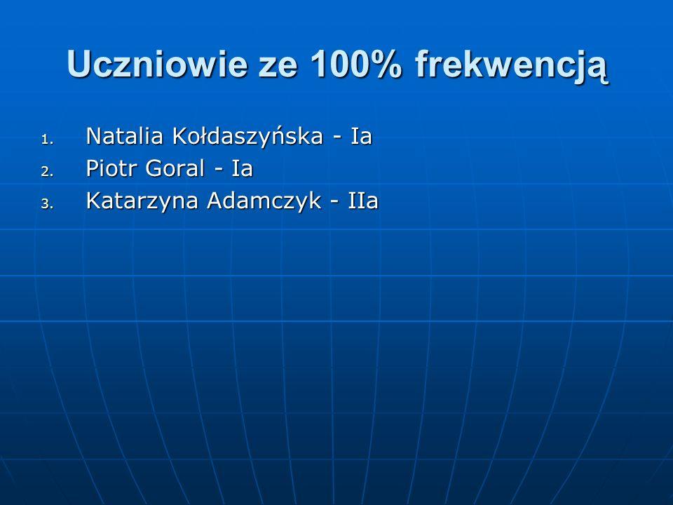 Uczniowie ze 100% frekwencją 1. Natalia Kołdaszyńska - Ia 2.