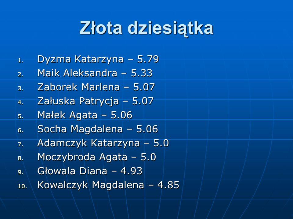 Złota dziesiątka 1. Dyzma Katarzyna – 5.79 2. Maik Aleksandra – 5.33 3.