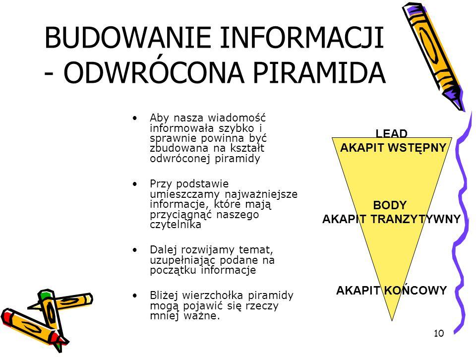 10 BUDOWANIE INFORMACJI - ODWRÓCONA PIRAMIDA Aby nasza wiadomość informowała szybko i sprawnie powinna być zbudowana na kształt odwróconej piramidy Pr