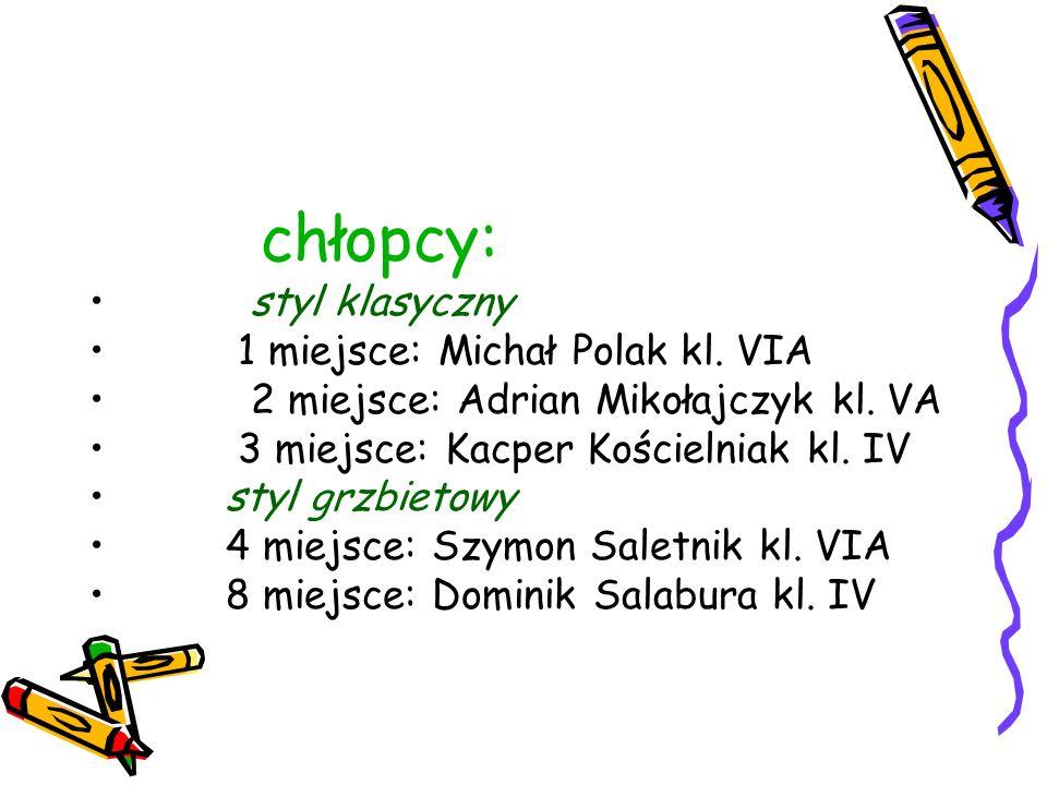 chłopcy: styl klasyczny 1 miejsce: Michał Polak kl. VIA 2 miejsce: Adrian Mikołajczyk kl. VA 3 miejsce: Kacper Kościelniak kl. IV styl grzbietowy 4 mi