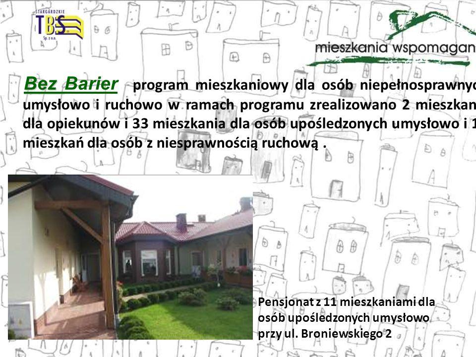 Bez Bez Barier program mieszkaniowy dla osób niepełnosprawnych umysłowo i ruchowo w ramach programu zrealizowano 2 mieszkania dla opiekunów i 33 miesz