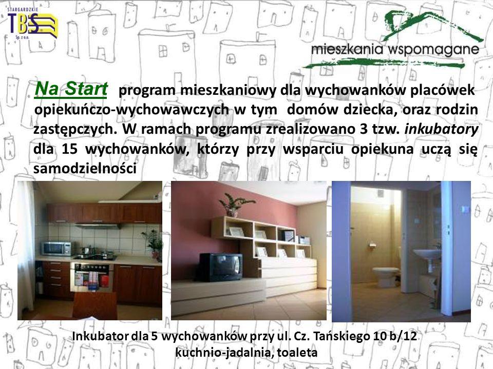 Na Start program mieszkaniowy dla wychowanków placówek opiekuńczo-wychowawczych w tym domów dziecka, oraz rodzin zastępczych. W ramach programu zreali